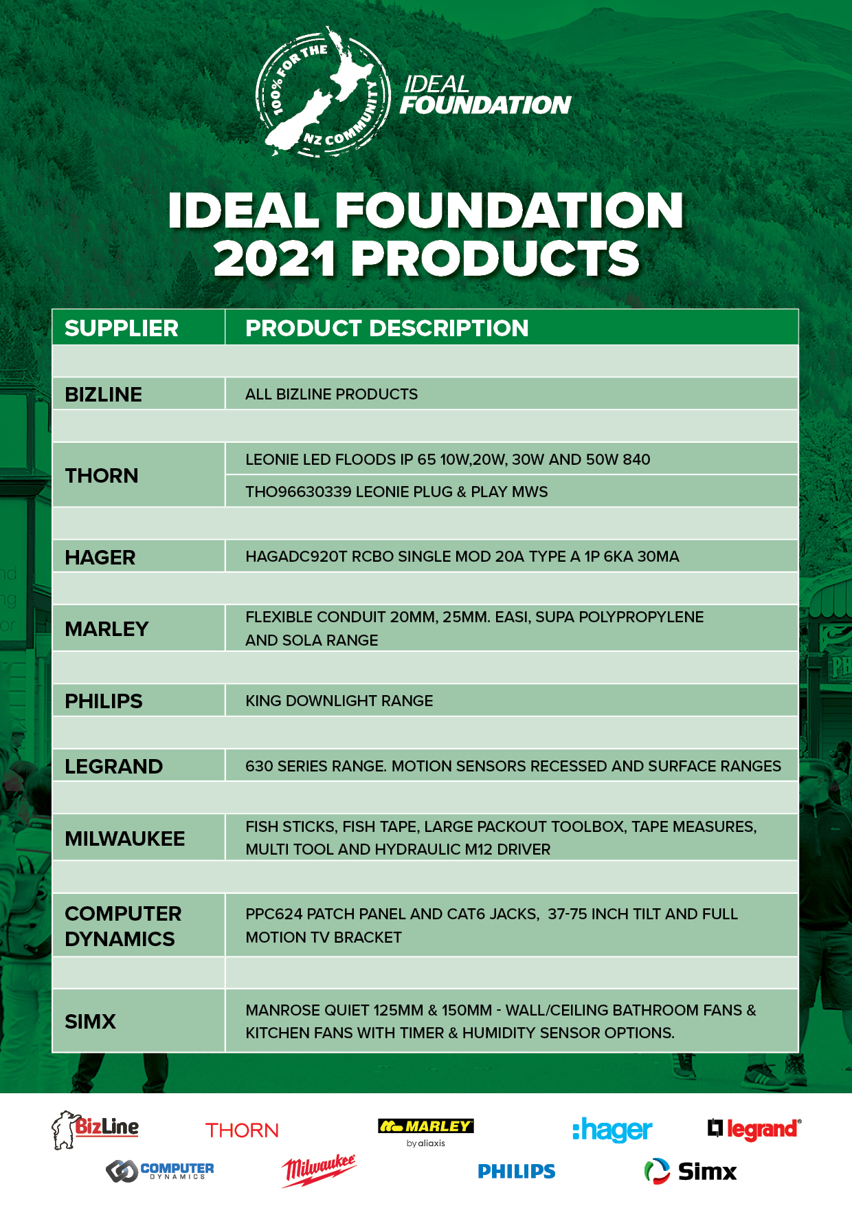 Ideal Foundation Products 2021